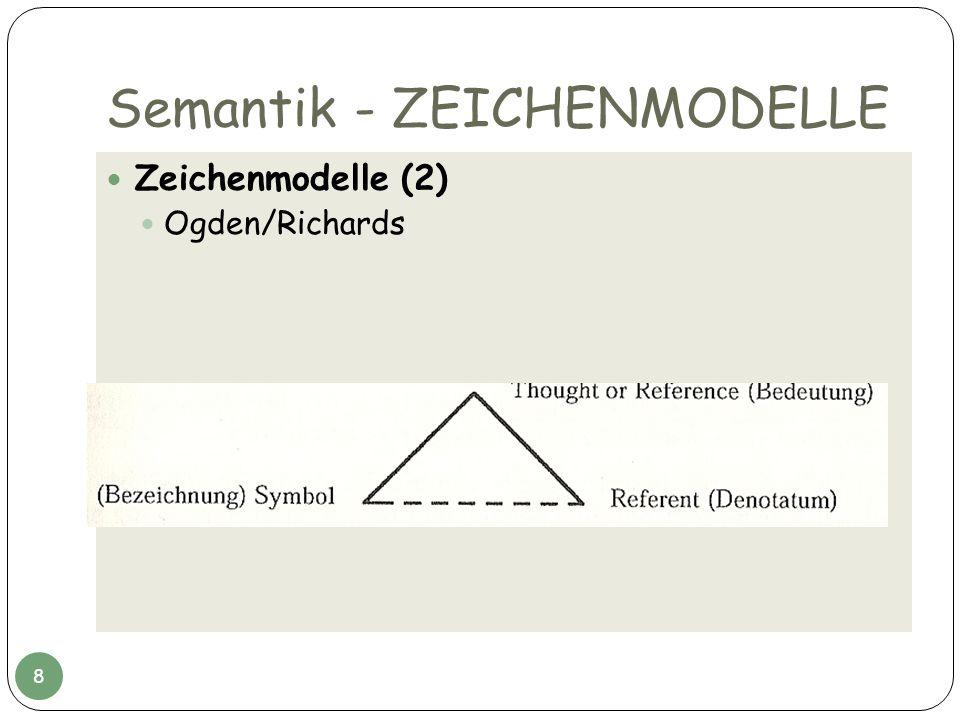Semantik - ZEICHENMODELLE Zeichenmodelle (2) Ogden/Richards 8