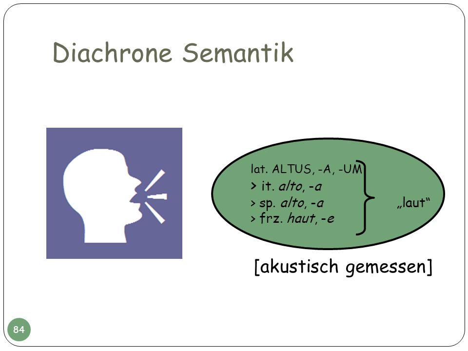 Diachrone Semantik [akustisch gemessen] lat. ALTUS, -A, -UM > it. alto, -a > sp. alto, -a laut > frz. haut, -e 84