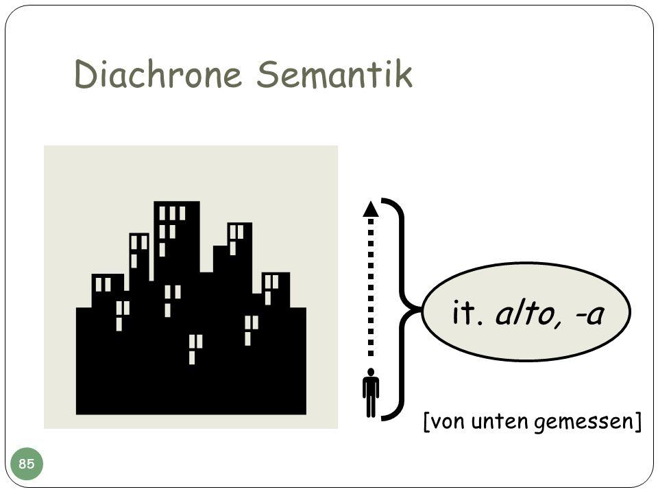 Diachrone Semantik it. alto, -a [von unten gemessen] 85