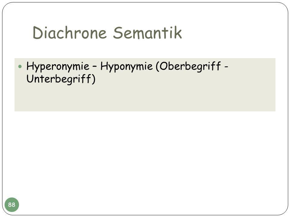 Diachrone Semantik Hyperonymie – Hyponymie (Oberbegriff - Unterbegriff) 88