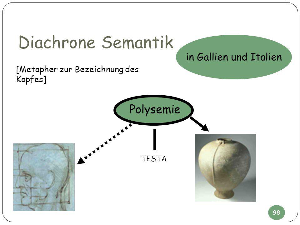 Diachrone Semantik TESTA in Gallien und Italien Polysemie [Metapher zur Bezeichnung des Kopfes] 98
