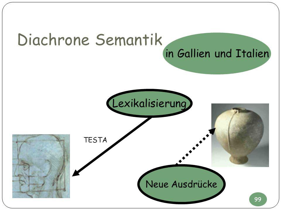 Diachrone Semantik TESTA in Gallien und Italien Lexikalisierung Neue Ausdrücke 99