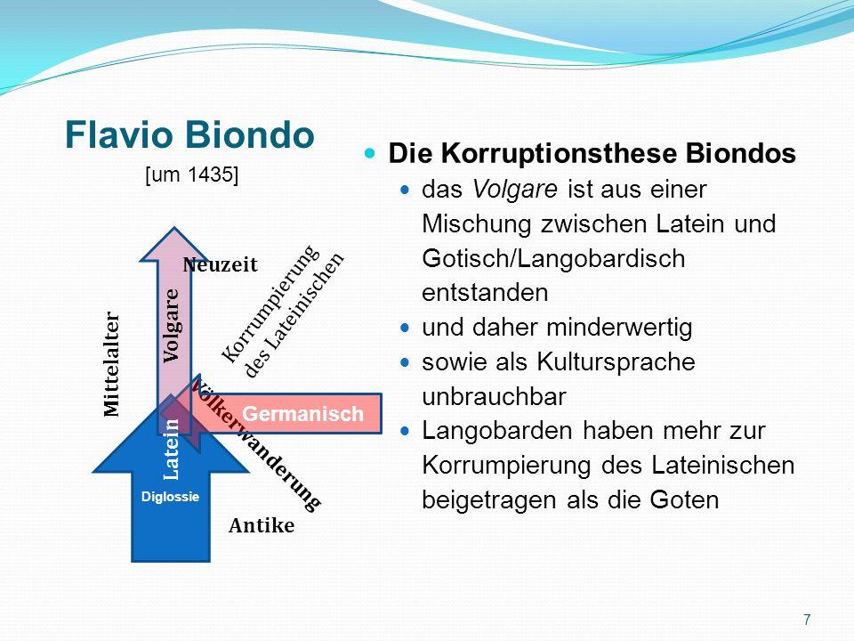 Der Superstratbegriff Germanische Lehnwörter im Italienischen balcone (vgl.