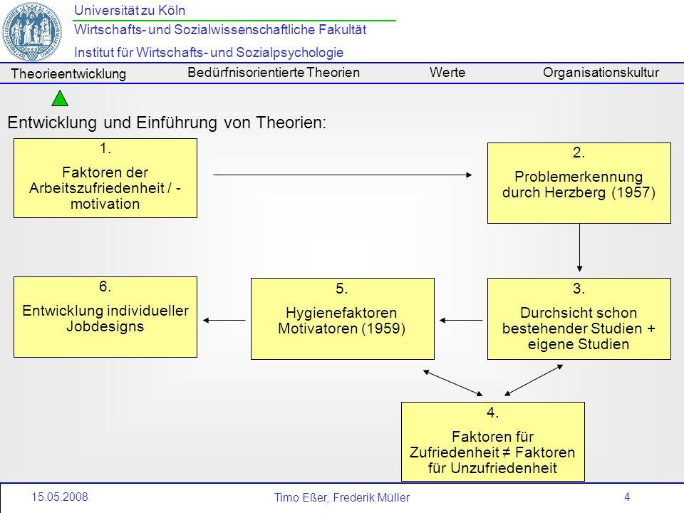4 Universität zu Köln Wirtschafts- und Sozialwissenschaftliche Fakultät Institut für Wirtschafts- und Sozialpsychologie Timo Eßer, Frederik Müller The