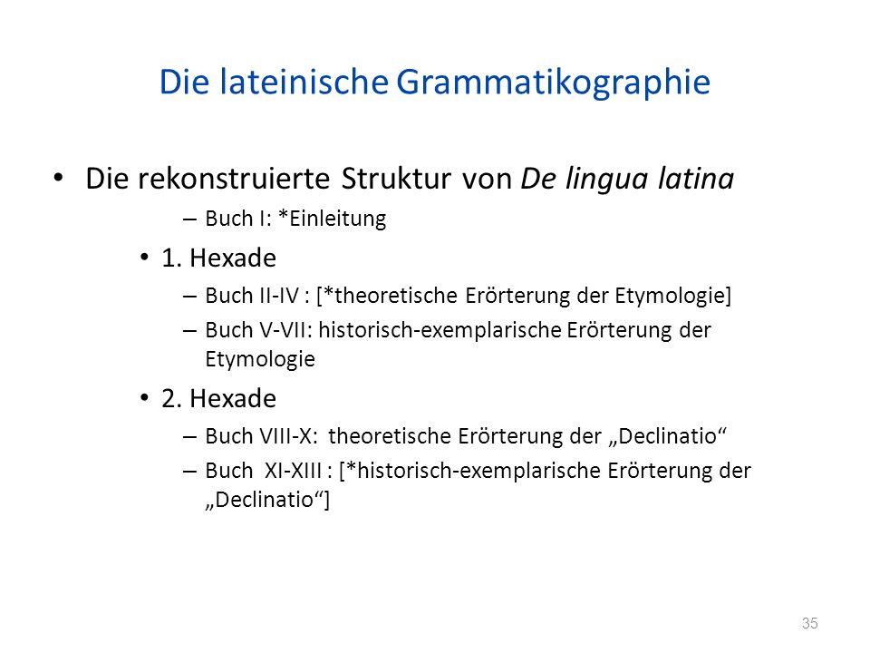 Die lateinische Grammatikographie Die rekonstruierte Struktur von De lingua latina – Buch I: *Einleitung 1.