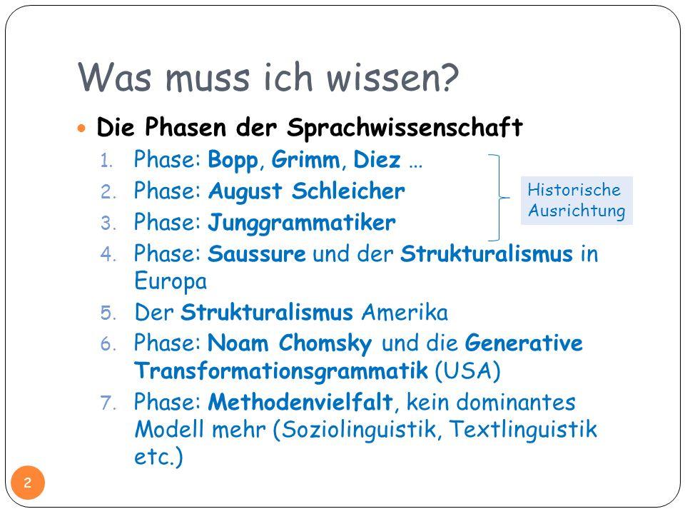 Was muss ich wissen? Die Phasen der Sprachwissenschaft 1. Phase: Bopp, Grimm, Diez … 2. Phase: August Schleicher 3. Phase: Junggrammatiker 4. Phase: S