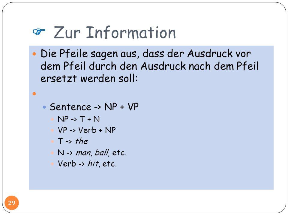 Zur Information 29 Die Pfeile sagen aus, dass der Ausdruck vor dem Pfeil durch den Ausdruck nach dem Pfeil ersetzt werden soll: Sentence -> NP + VP NP