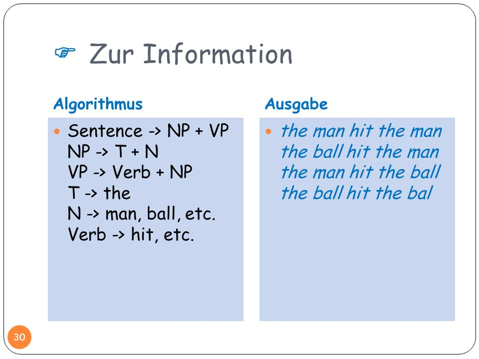 Zur Information AlgorithmusAusgabe 30 Sentence -> NP + VP NP -> T + N VP -> Verb + NP T -> the N -> man, ball, etc. Verb -> hit, etc. the man hit the