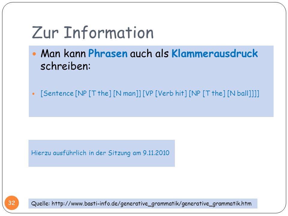 Zur Information 32 Man kann Phrasen auch als Klammerausdruck schreiben: [Sentence [NP [T the] [N man]] [VP [Verb hit] [NP [T the] [N ball]]]] Quelle: