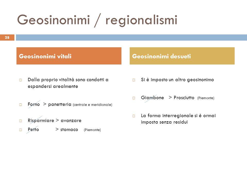 Geosinonimi / regionalismi Dalla proprio vitalità sono condotti a espandersi arealmente Forno > panetteria (centrale e meridionale) Risparmiare > avan