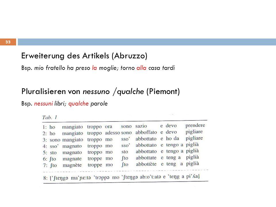 Erweiterung des Artikels (Abruzzo) Bsp. mio fratello ha preso la moglie; torno alla casa tardi Pluralisieren von nessuno /qualche (Piemont) Bsp. nessu