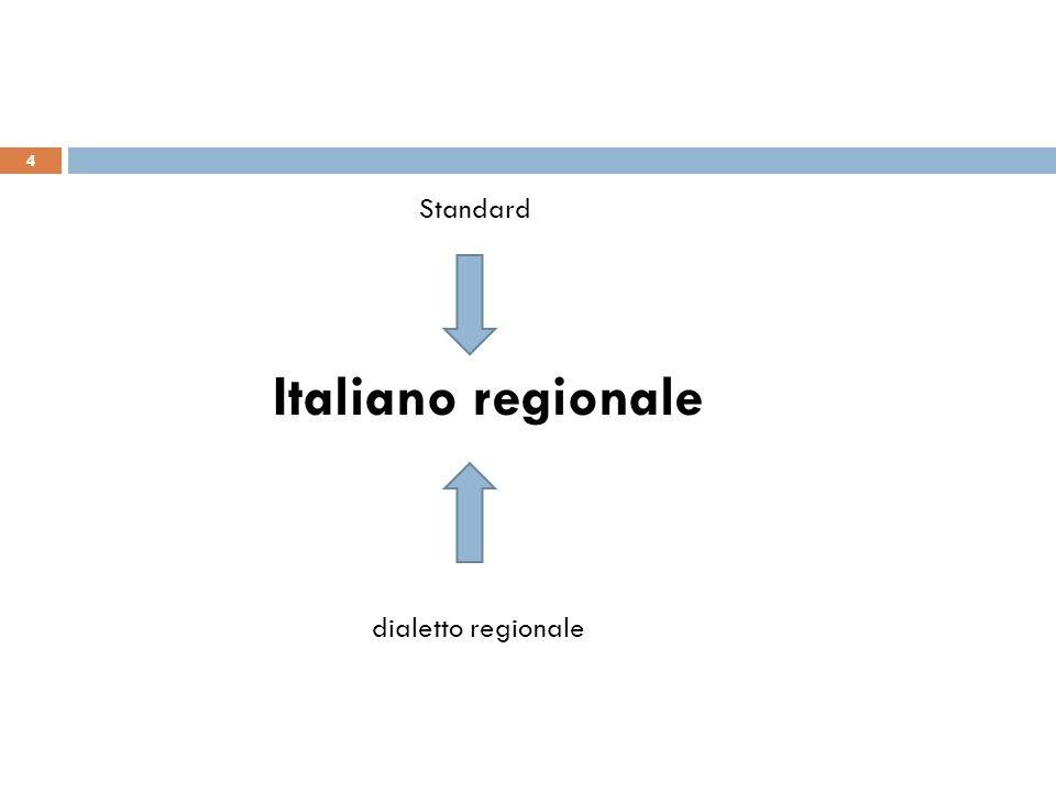 Phonetik Regionale Varietäten durch phonetische Unterschiede Geographische Herkunft beeinflusst den sprachlichen Gebrauch Aussprache und Intonation bestimmen die italiani regionali [kaza] > [haza] Toskana [b ɛ : ne] > [be:ne] Puglia, Sicilia [levati] > [levete] Roma [orfano] > [orfeno] Roma Aufgabe: Werden diese Wörter mit geschlossenem oder geöffnetem [e] ausgesprochen.
