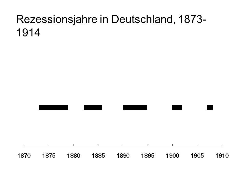Rezessionsjahre in Deutschland, 1873- 1914