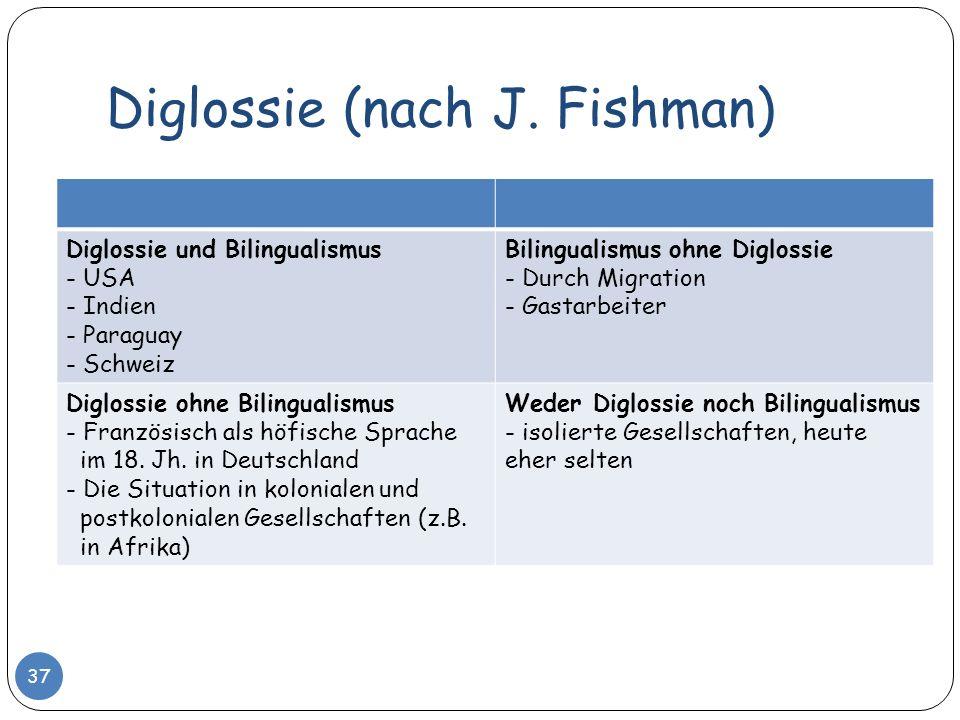 Diglossie (nach J. Fishman) Diglossie und Bilingualismus - USA - Indien - Paraguay - Schweiz Bilingualismus ohne Diglossie - Durch Migration - Gastarb