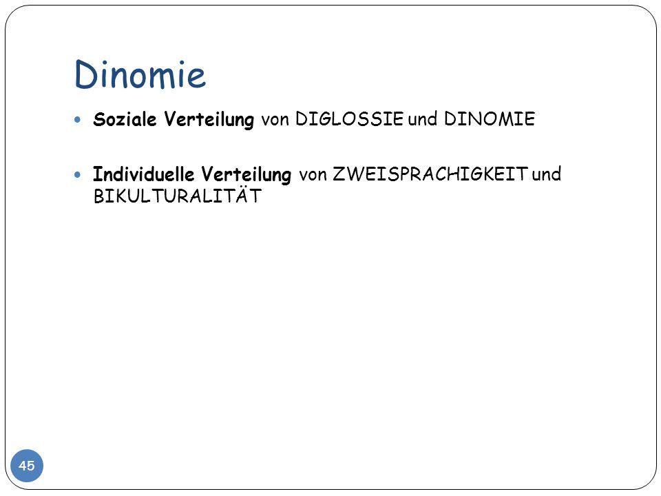 Dinomie 45 Soziale Verteilung von DIGLOSSIE und DINOMIE Individuelle Verteilung von ZWEISPRACHIGKEIT und BIKULTURALITÄT