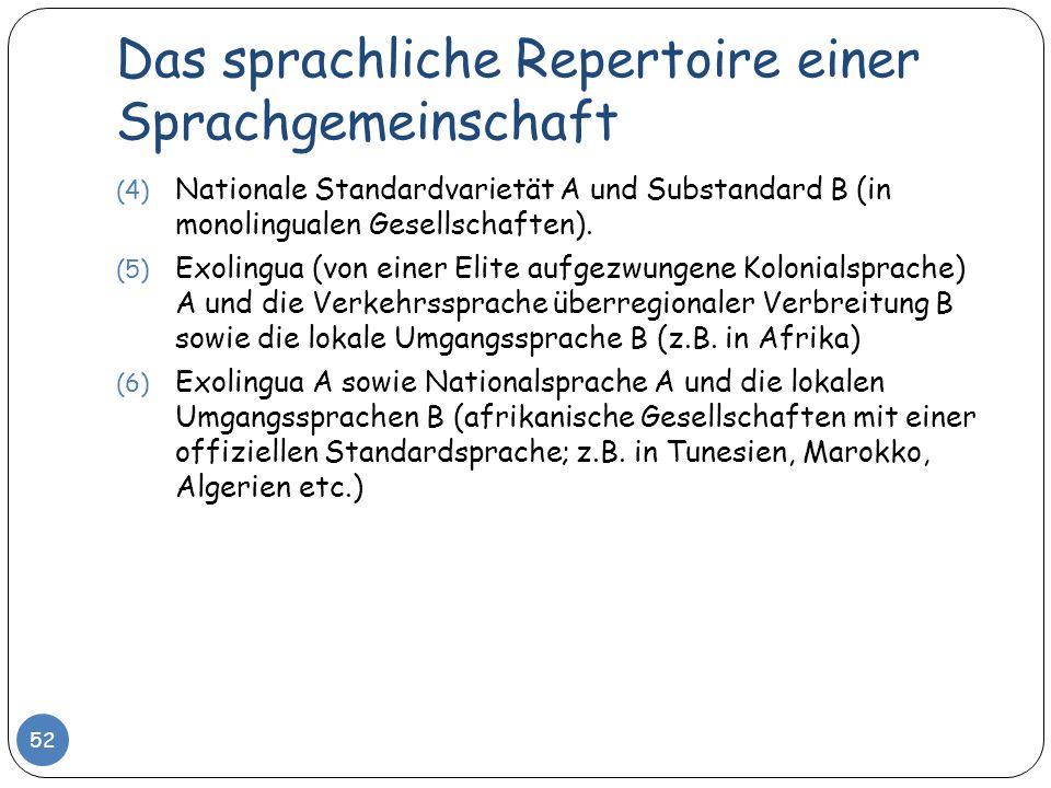 Das sprachliche Repertoire einer Sprachgemeinschaft 52 (4) Nationale Standardvarietät A und Substandard B (in monolingualen Gesellschaften). (5) Exoli