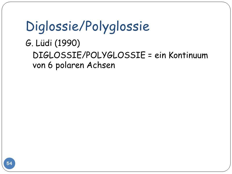 Diglossie/Polyglossie 54 G. Lüdi (1990) DIGLOSSIE/POLYGLOSSIE = ein Kontinuum von 6 polaren Achsen