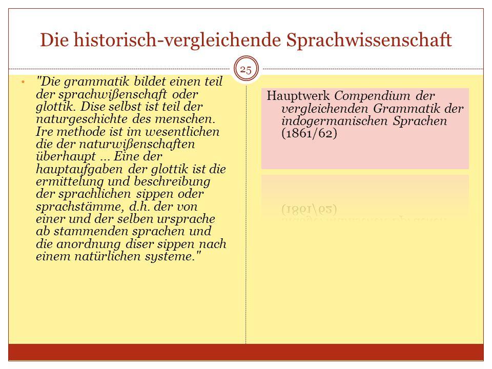 Die historisch-vergleichende Sprachwissenschaft 25
