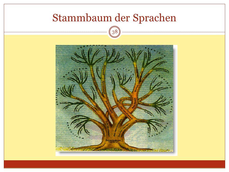 Stammbaum der Sprachen 38
