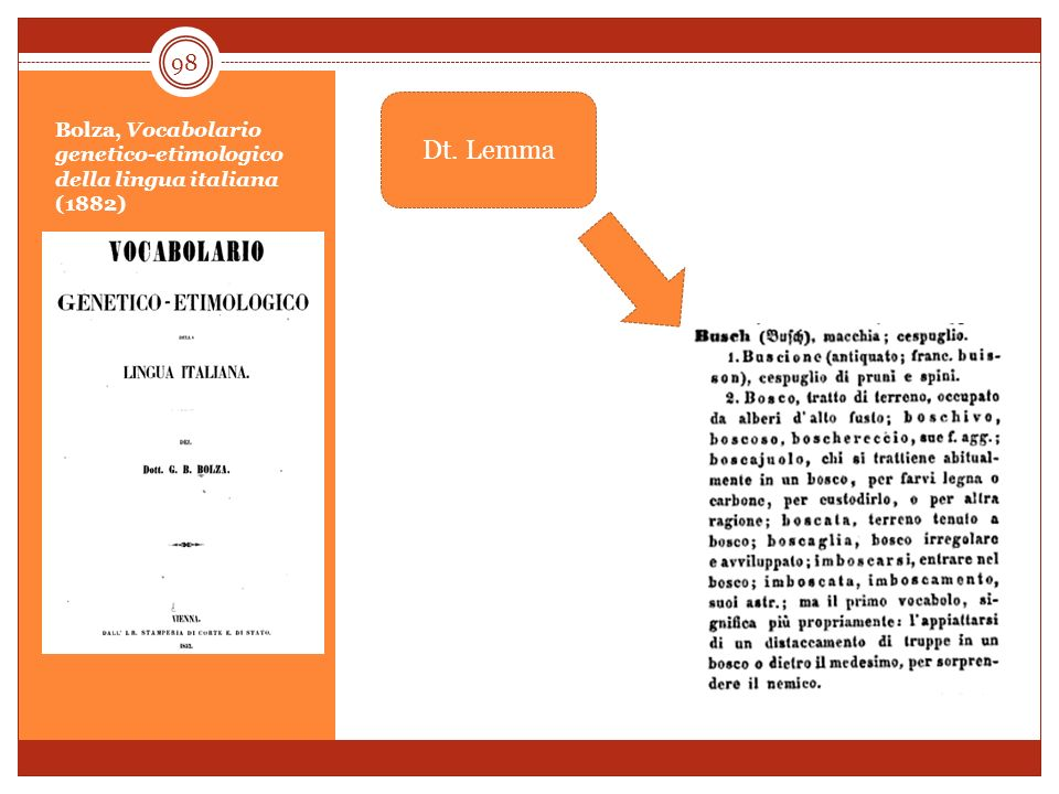 Bolza, Vocabolario genetico-etimologico della lingua italiana (1882) 98 Dt. Lemma
