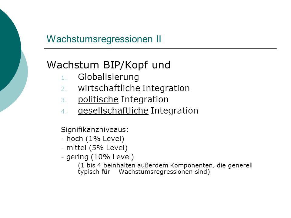 Wachstumsregressionen II Wachstum BIP/Kopf und 1. Globalisierung 2. wirtschaftliche Integration 3. politische Integration 4. gesellschaftliche Integra