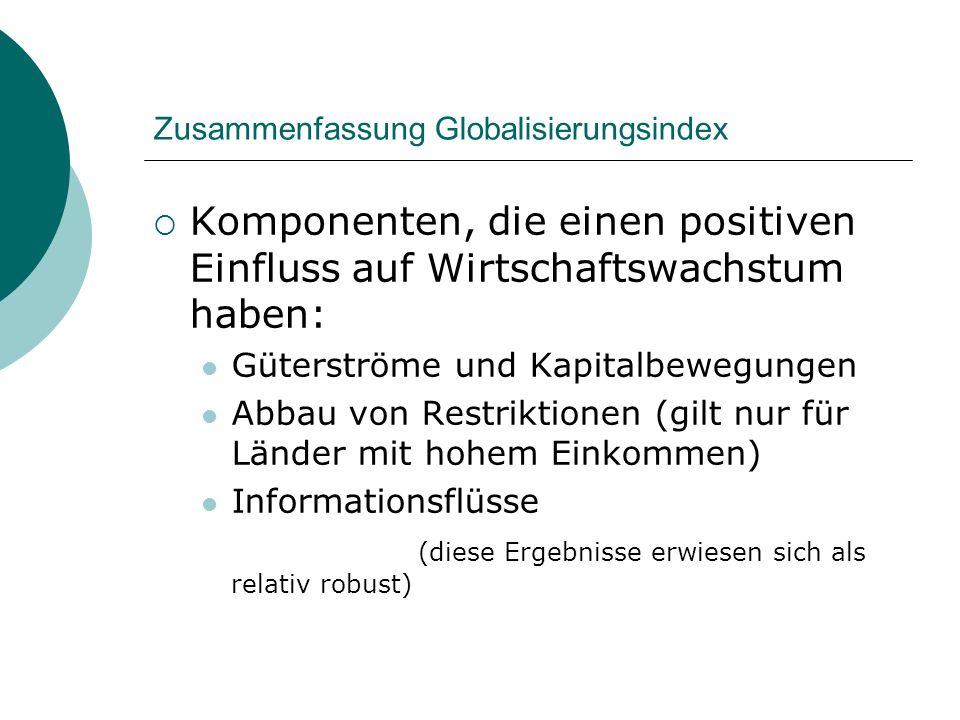Zusammenfassung Globalisierungsindex Komponenten, die einen positiven Einfluss auf Wirtschaftswachstum haben: Güterströme und Kapitalbewegungen Abbau von Restriktionen (gilt nur für Länder mit hohem Einkommen) Informationsflüsse (diese Ergebnisse erwiesen sich als relativ robust)