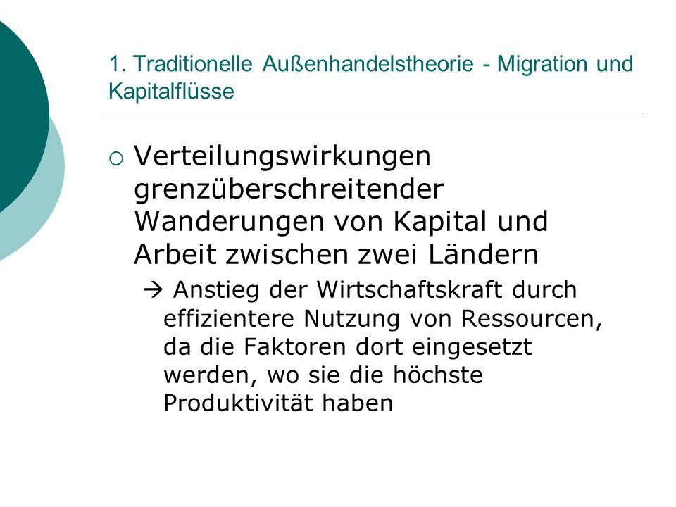 1. Traditionelle Außenhandelstheorie - Migration und Kapitalflüsse Verteilungswirkungen grenzüberschreitender Wanderungen von Kapital und Arbeit zwisc