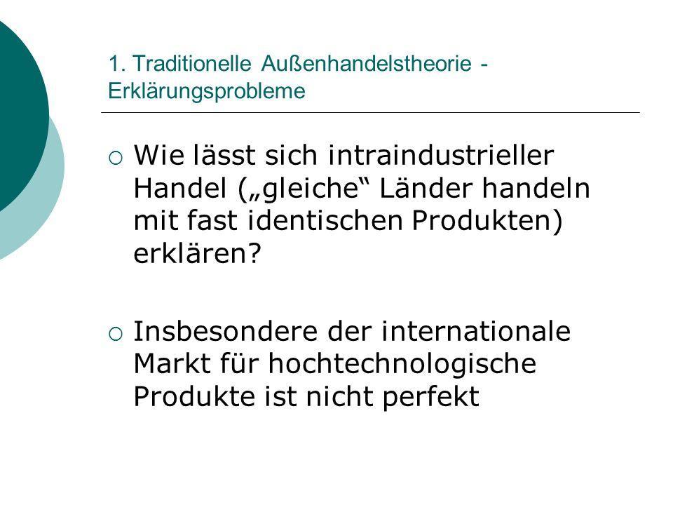 1. Traditionelle Außenhandelstheorie - Erklärungsprobleme Wie lässt sich intraindustrieller Handel (gleiche Länder handeln mit fast identischen Produk