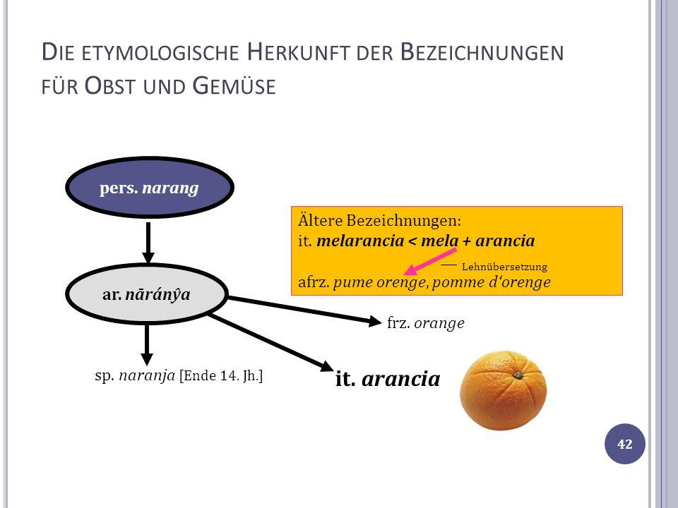 D IE ETYMOLOGISCHE H ERKUNFT DER B EZEICHNUNGEN FÜR O BST UND G EMÜSE pers. narang ar. nāránŷa sp. naranja [Ende 14. Jh.] it. arancia Ältere Bezeichnu