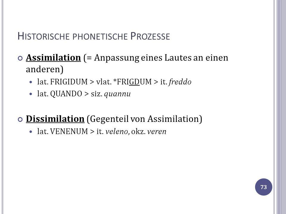 H ISTORISCHE PHONETISCHE P ROZESSE Assimilation (= Anpassung eines Lautes an einen anderen) lat. FRIGIDUM > vlat. *FRIGDUM > it. freddo lat. QUANDO >