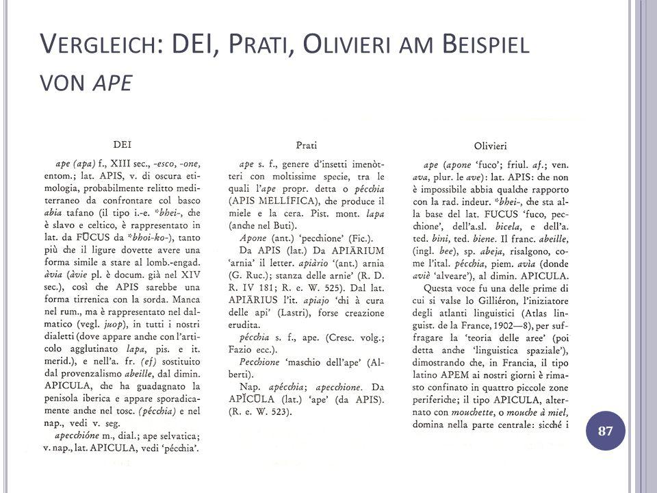 V ERGLEICH : DEI, P RATI, O LIVIERI AM B EISPIEL VON APE 87