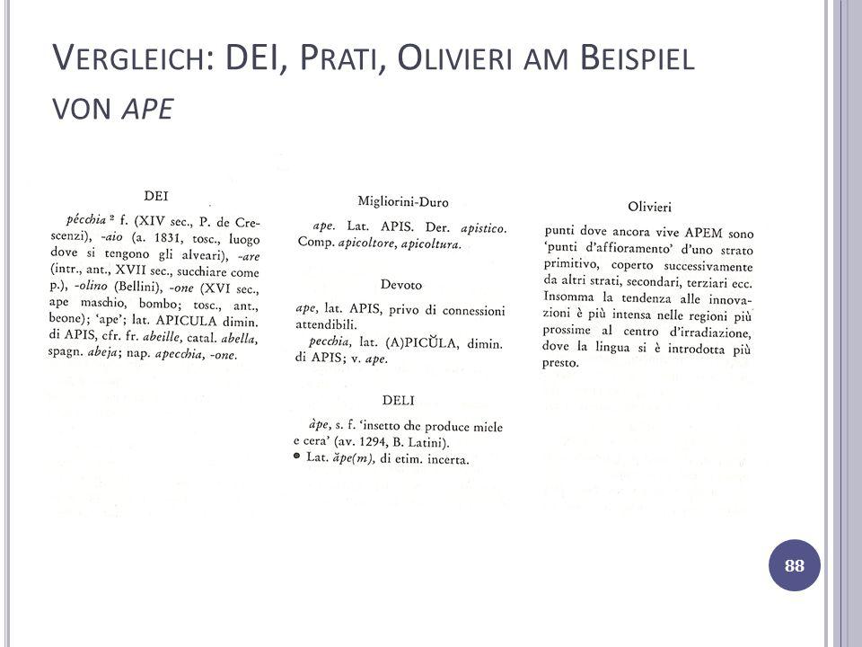 V ERGLEICH : DEI, P RATI, O LIVIERI AM B EISPIEL VON APE 88