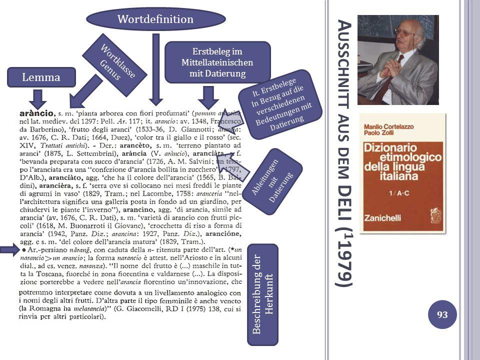 A USSCHNITT AUS DEM DELI ( 1 1979) Lemma Wortklasse Genus Wortdefinition Erstbeleg im Mittellateinischen mit Datierung It. Erstbelege In Bezug auf die