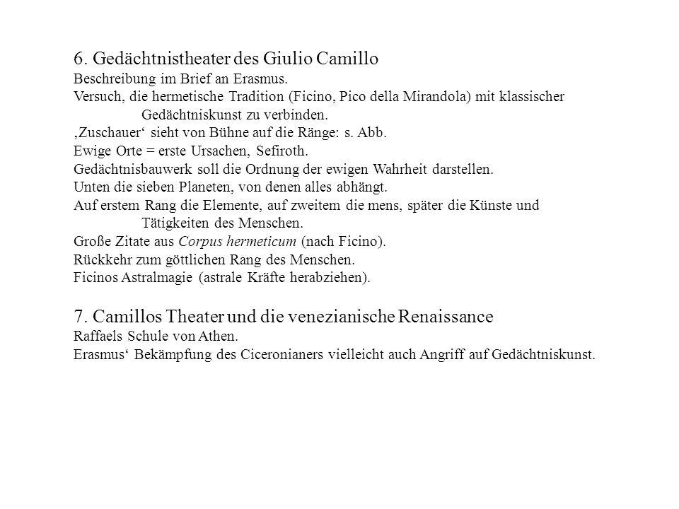 6. Gedächtnistheater des Giulio Camillo Beschreibung im Brief an Erasmus. Versuch, die hermetische Tradition (Ficino, Pico della Mirandola) mit klassi