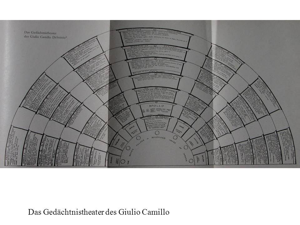 Das Gedächtnistheater des Giulio Camillo