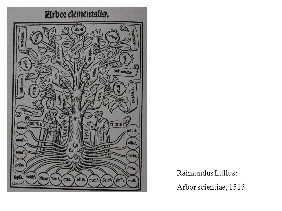 Raimundus Lullus: Arbor scientiae, 1515