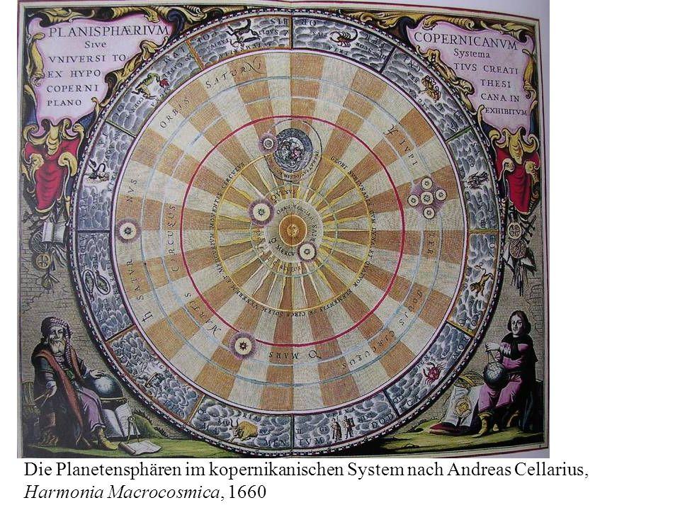 Die Planetensphären im kopernikanischen System nach Andreas Cellarius, Harmonia Macrocosmica, 1660