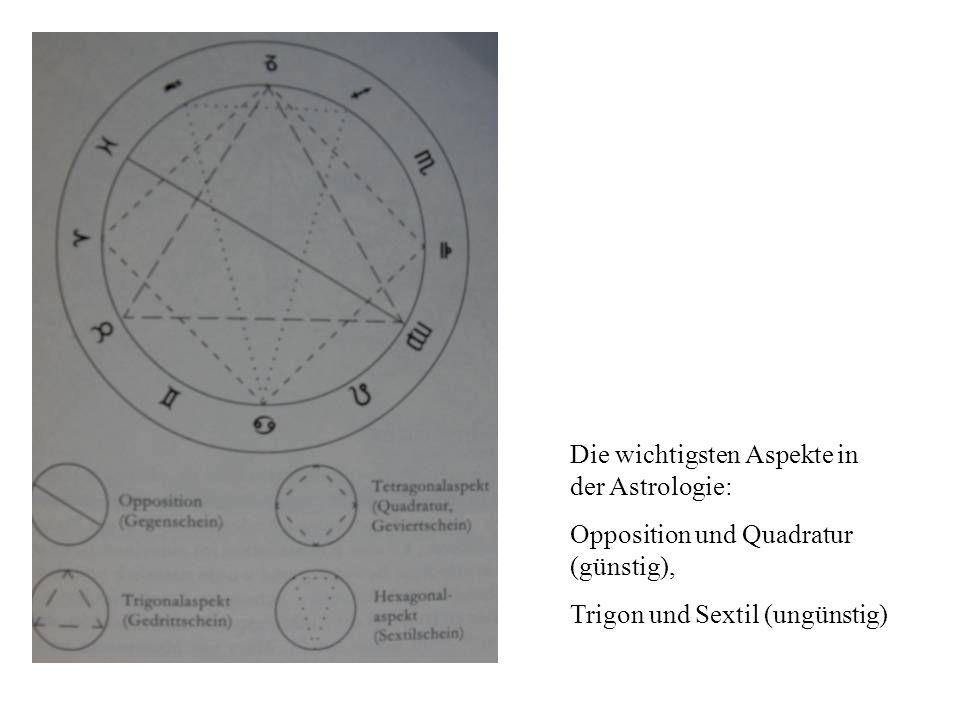 Die wichtigsten Aspekte in der Astrologie: Opposition und Quadratur (günstig), Trigon und Sextil (ungünstig)