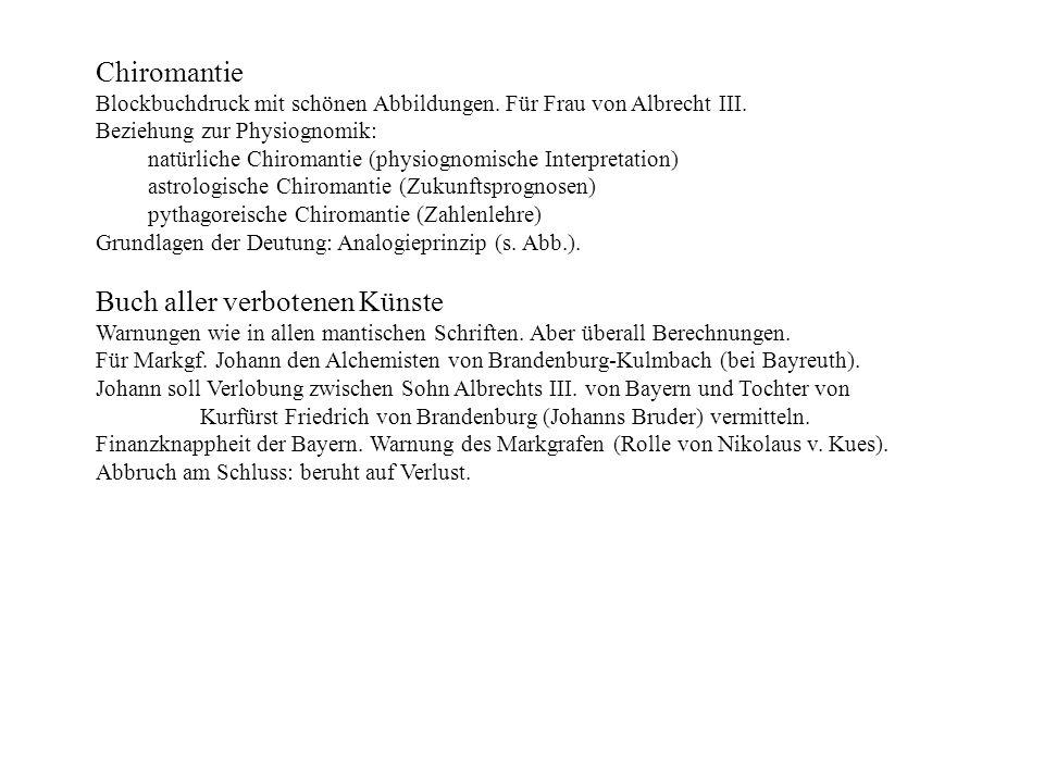 Chiromantie Blockbuchdruck mit schönen Abbildungen. Für Frau von Albrecht III. Beziehung zur Physiognomik: natürliche Chiromantie (physiognomische Int
