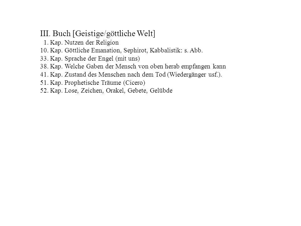 III. Buch [Geistige/göttliche Welt] 1. Kap. Nutzen der Religion 10. Kap. Göttliche Emanation, Sephirot, Kabbalistik: s. Abb. 33. Kap. Sprache der Enge