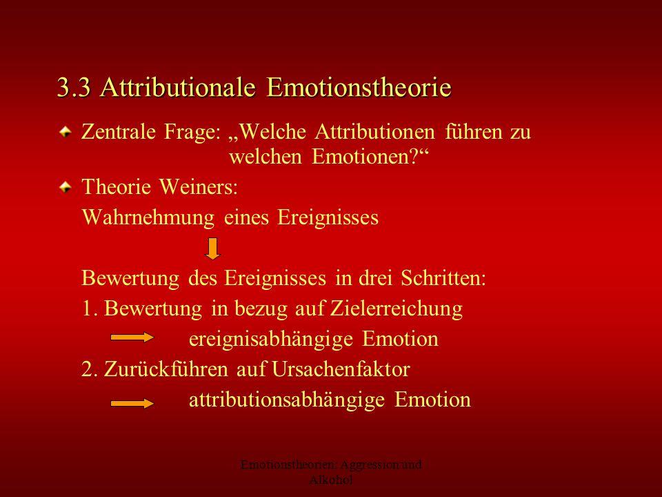 Emotionstheorien: Aggression und Alkohol 3.3 Attributionale Emotionstheorie Zentrale Frage: Welche Attributionen führen zu welchen Emotionen? Theorie