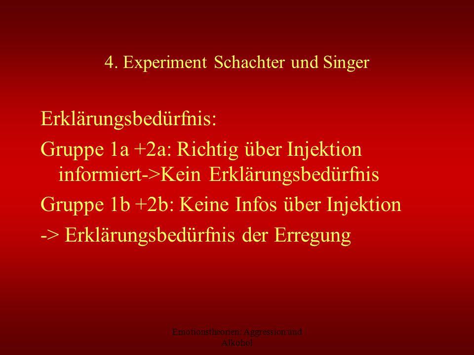 Emotionstheorien: Aggression und Alkohol 4. Experiment Schachter und Singer Erklärungsbedürfnis: Gruppe 1a +2a: Richtig über Injektion informiert->Kei
