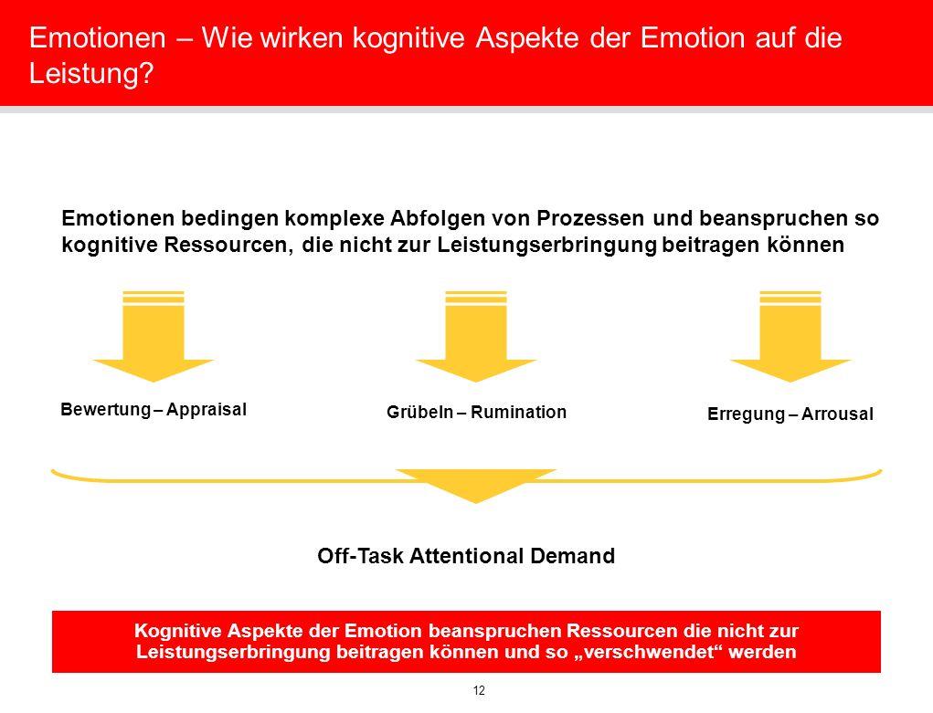 12 Emotionen – Wie wirken kognitive Aspekte der Emotion auf die Leistung? Emotionen bedingen komplexe Abfolgen von Prozessen und beanspruchen so kogni