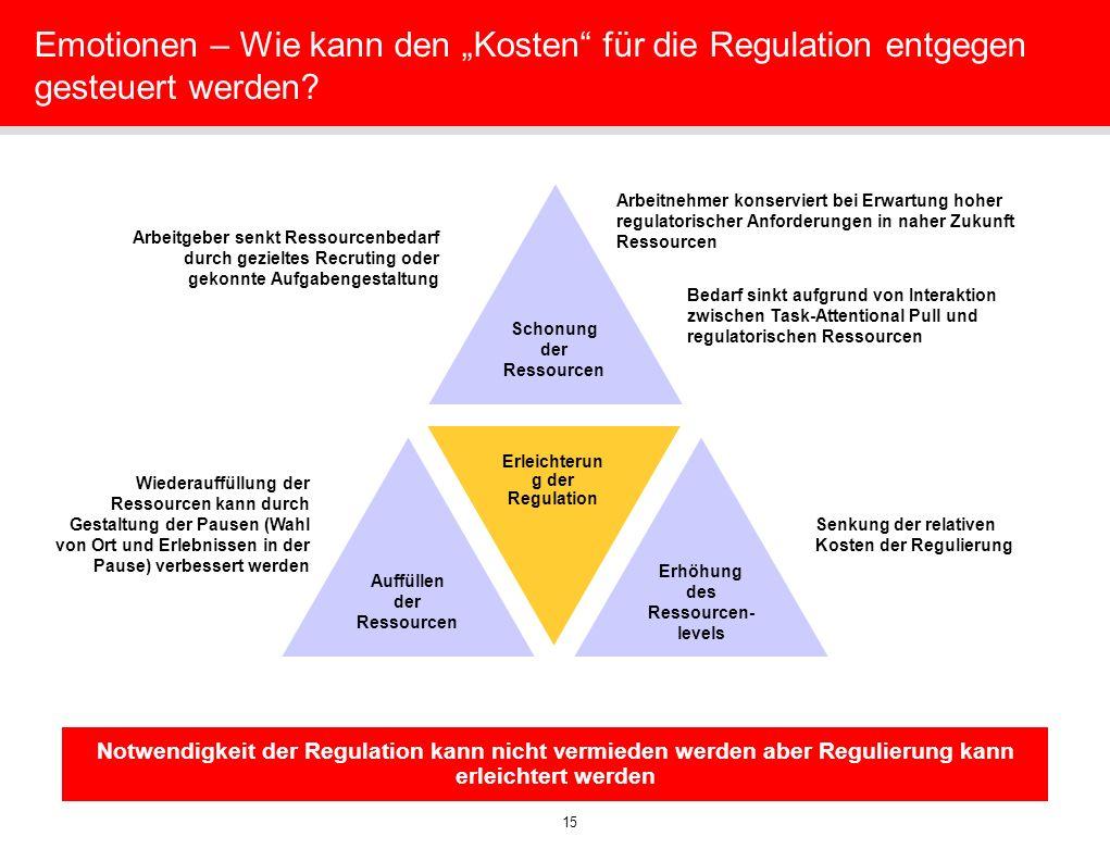 15 Emotionen – Wie kann den Kosten für die Regulation entgegen gesteuert werden? Notwendigkeit der Regulation kann nicht vermieden werden aber Regulie