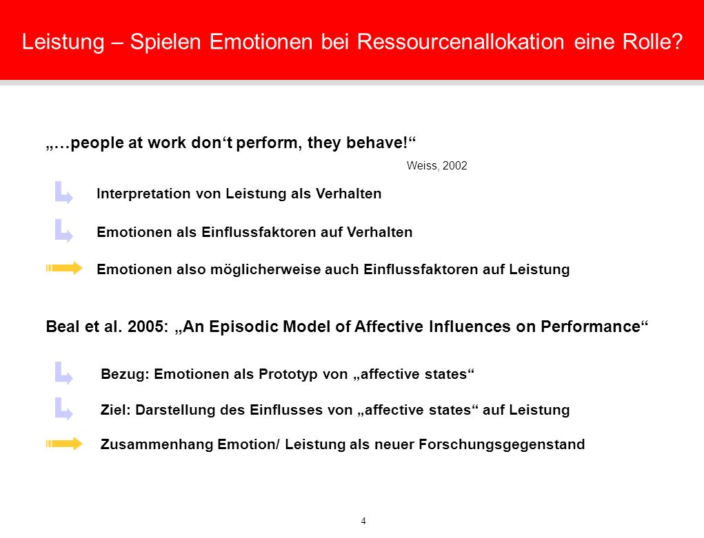 4 Leistung – Spielen Emotionen bei Ressourcenallokation eine Rolle? …people at work dont perform, they behave! Weiss, 2002 Interpretation von Leistung