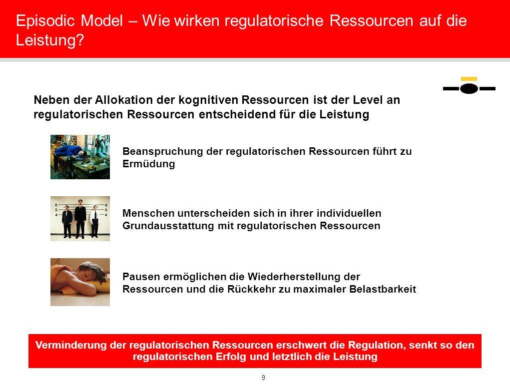 9 Episodic Model – Wie wirken regulatorische Ressourcen auf die Leistung? Neben der Allokation der kognitiven Ressourcen ist der Level an regulatorisc