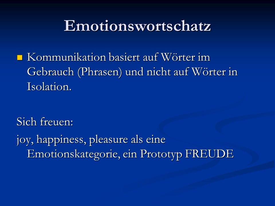 Emotionswortschatz Kommunikation basiert auf Wörter im Gebrauch (Phrasen) und nicht auf Wörter in Isolation. Kommunikation basiert auf Wörter im Gebra