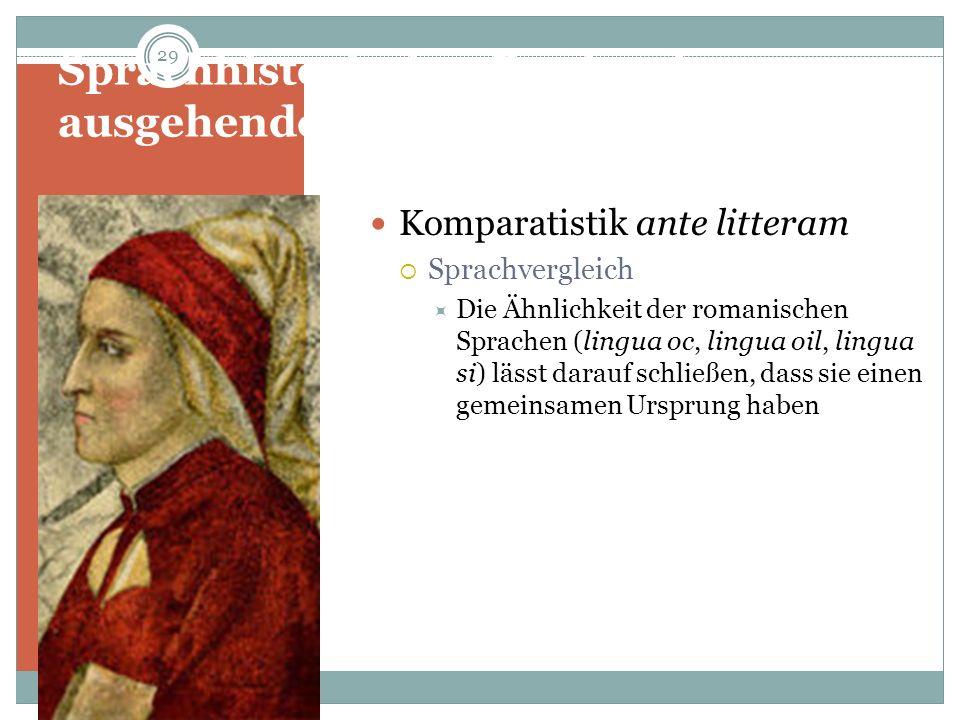 Sprachhistorisches Denken im ausgehenden Mittelalter: Dante Komparatistik ante litteram Sprachvergleich Die Ähnlichkeit der romanischen Sprachen (ling