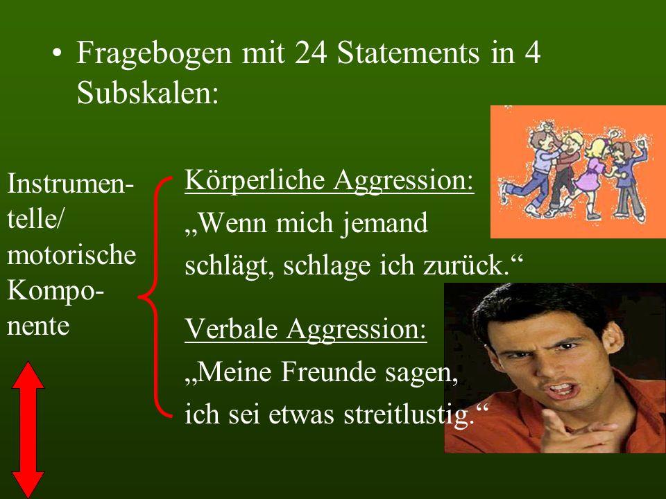 Fragebogen mit 24 Statements in 4 Subskalen: Körperliche Aggression: Wenn mich jemand schlägt, schlage ich zurück.