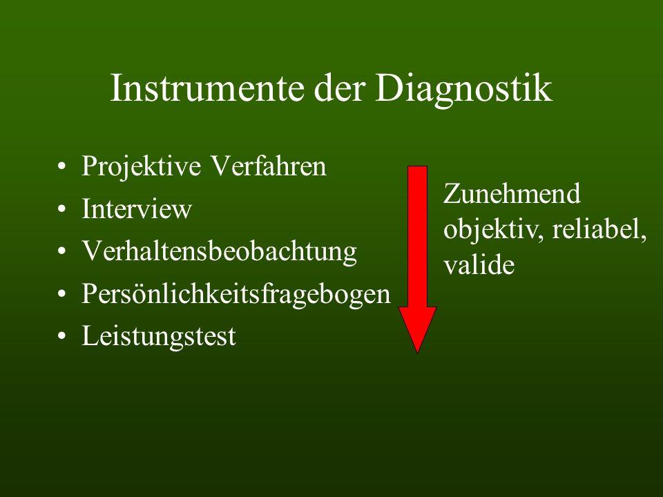 Instrumente der Diagnostik Projektive Verfahren Interview Verhaltensbeobachtung Persönlichkeitsfragebogen Leistungstest Zunehmend objektiv, reliabel, valide